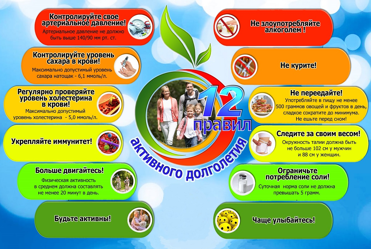 Сургут | С 01 апреля по 30 апреля пройдет месячник пропаганды здорового образа жизни - БезФормата